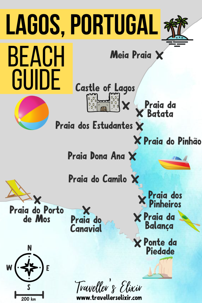 Lagos Beaches - Beach Guide